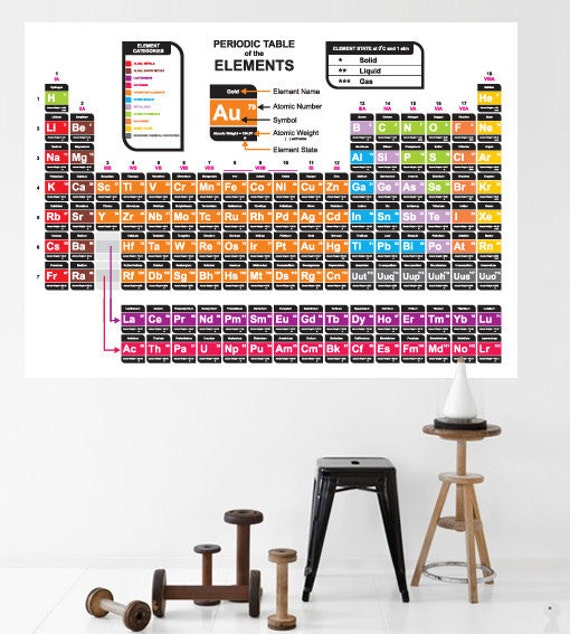 Vinyl Decoration Table : Periodic table sticker decorative vinyl wall decor