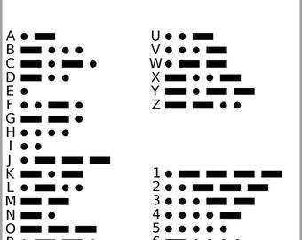 24x36 Poster; International Morse Code Chart