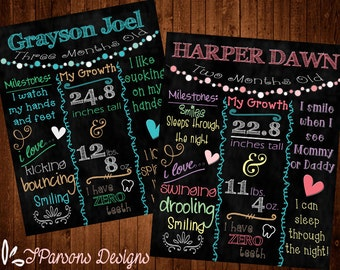 12 Month by Month Chalkboard Designs