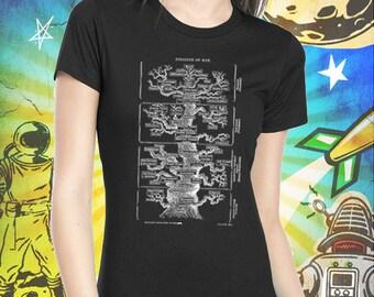 Miscellaneous Shirts