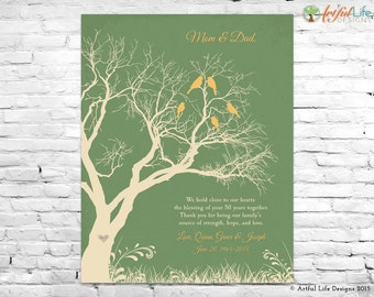50th ANNIVERSARY GIFT, Golden Anniversary, Parent's Anniversary, Grandparent's Anniversary, Parent Thank You Gift, Mom Dad Anniversary