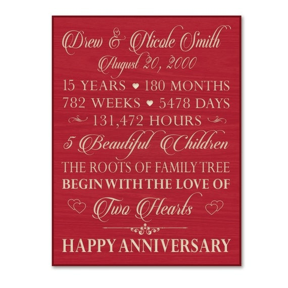 Wedding Anniversary Gifts 55 Years : 15th anniversary gift for him,15 year wedding anniversary gift ...