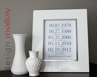 Important Dates Print, What a difference a day makes, Our Love Story, Family Print, Anniversary, Special dates, Adoption, Forever Family