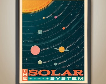 The Solar System. Planets, Stars, Space, Astro, Retro, Poster, Illustration, Outer Space, Space Flight, Universe, Astronaut, Bedroom Poster