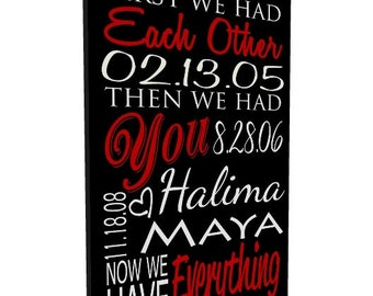Personalized Family Dates Sign on Wood or Canvas, Sign that includes Marriage Dates, Childrens Names and Childrens Birth Dates, Family Sign