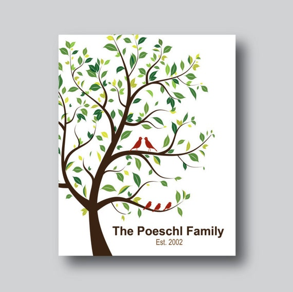 Family Tree Wedding Gift: Family Tree Art 50th Wedding Anniversary Gifts By