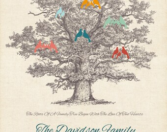 "Family Tree Poster, Grandparents Anniversary Gift,  Family Christmas Gift 8,5""x11"" CUSTOM QUOTE, colors, font"