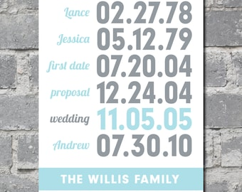 Personalized Our Family By the Numbers (8x10) DIGITAL FILE