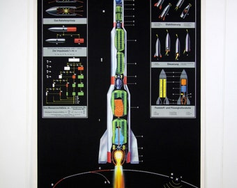 pulldown Rocket print poster chart wall hanging amazing