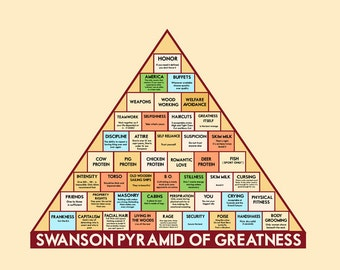 Influential image with ron swanson pyramid of greatness printable version