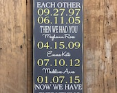 First We Had Each Other - Now We Have Everything - Custom Wood Sign - Personalized Anniversary Gift - Important Date Custom Wood Sign