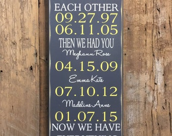 First We Had Each Other Personalized Wedding Gift, Engagement Gift, Anniversary Gift, Important Date Custom Wood Sign, Halo