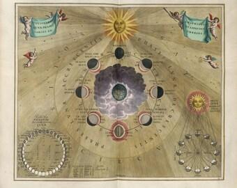 Star map, Zodiac print, Constellation, Constellation map, Zodiac, Antique prints, Constellation print, 230