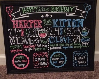 Twin First Birthday Chalkboard Sign and Photo Prop
