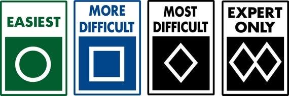 vindictus how to change difficulty