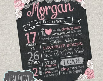 Country Chic Girl First Birthday ChalkBoard Poster - Chalkboard Birthday Sign - Shabby Chic - Birthday Sign - Digital Print