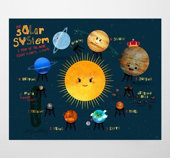 The Solar System Solar System Print Planet Poster Kids