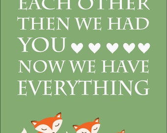 Orange and Green Woodland Nursery Decor, Fox Nursery Art  8x10 Digital File