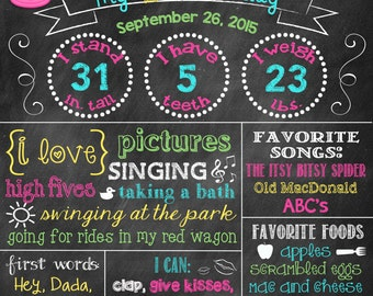 Sweet Shoppe First Birthday Chalkboard First Birthday Poster Candy Sweet Shoppe