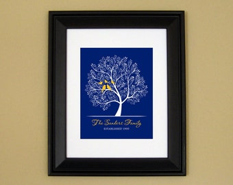 Anniversary Gift for Parents - 20th 30th 40th 50th Wedding Anniversary Gift - Personalized Family Name Sign - Birds in Tree - 8x10 or 11x14