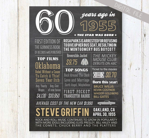 Gorgeous Personalized 60th Birthday Gifts For Her: Personalized 60th Birthday Gift For Husband