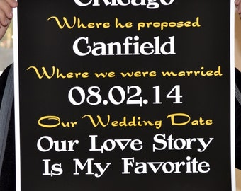 Where We Met Married Live He Proposed Personalized Gift For Fiance Wedding Quote Gift Husband Wife Subway Wall Art Custom Locations Print