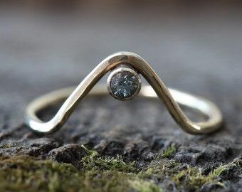 Peak Ring
