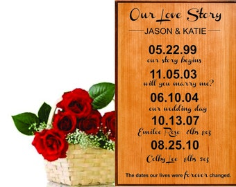 Our Love Story Laser Engraved Plaque PERSONALIZED