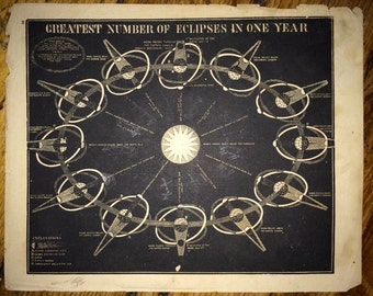 1851 ECLIPSES print antique original celestial astronomy lithograph - total solar eclipse