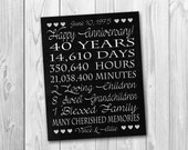 Anniversary print, chalkboard sign, printable, grandparents gift, important dates, gift for parents