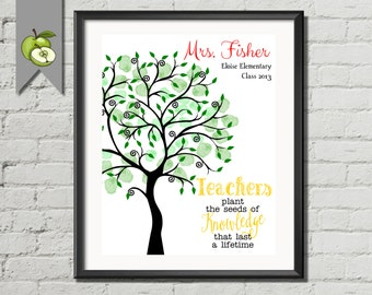 Teacher Appreciation Gift: Fingerprint class, Tree Personalised Thank you, Tree printable, family tree, Teacher fingerprint tree, Thank you