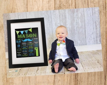 Custom Mustache First Birthday Lil Man, Little Man, Chalk Board Poster, Sign Printable Size 16x20 Photo Prop Digital Personalized