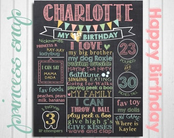 Girl First Birthday Chalkboard - Pastel 1st Birthday Chalkboard - Poster Sign Birthday Printable File - Baby's First Birthday - Boy or Girl
