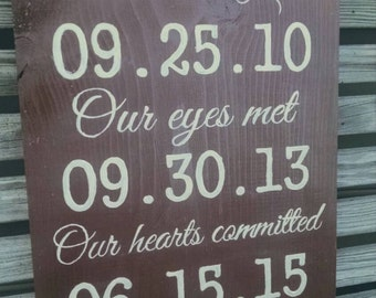 Dates Sign showing when you met/first date, when you got engaged and when you got married, a great wedding or shower gift for any couple.