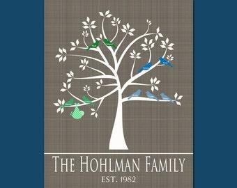 Unique Family Tree, Family Tree Birth Announcement, Birth Announcement, Family Tree, New Addition to the Family