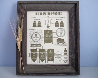 Beer Making Brewing Process Poster 8x10 Letterpress