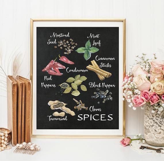 Items Similar To Garden Illustration Spices Kitchen Print