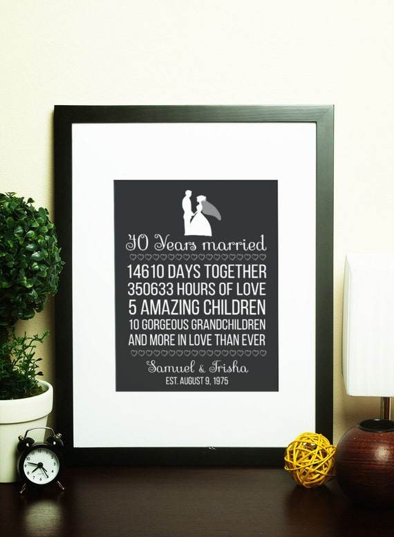 Anniversary wedding, Anniversary Gift, Anniversary gift for husband ...