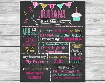 First Birthday Chalkboard Favorite Things Poster Printable - Birthday Chalkboard Sign - Banner B
