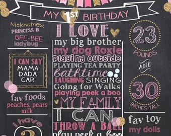 Confetti First Birthday Chalkboard Poster - Princess Pink and Glitter 1st Birthday Chalk Board Sign - Printable Photo Prop