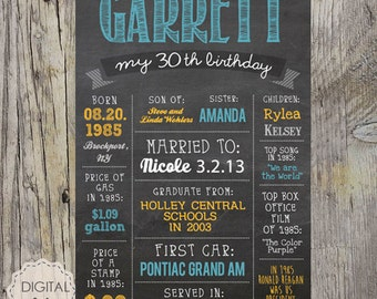 30th Birthday gift Chalkboard sign - Printable 30th birthday gift for him chalk board poster - DIGITAL FILE!