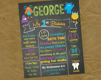 MONSTER Birthday Chalkboard Poster - Any Size and Age