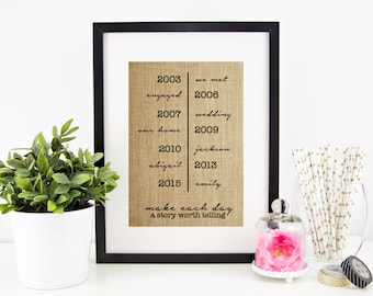 ON SALE! Important Dates Burlap Print | Personalized Anniversary Gift | Family Name Sign | Birthday Gift for Mom | Housewarming Gift