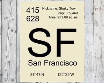 Canvas San Francisco Print/San Francisco Word Print/San Francisco Art Print/Home Decor/Frisco/California State Print/City Print