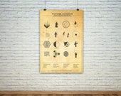 Fringe Science Icon Map  // Vintage Science Experiment Warning Poster // Finge Inspired Wall Art for the Budding Mad Scientist