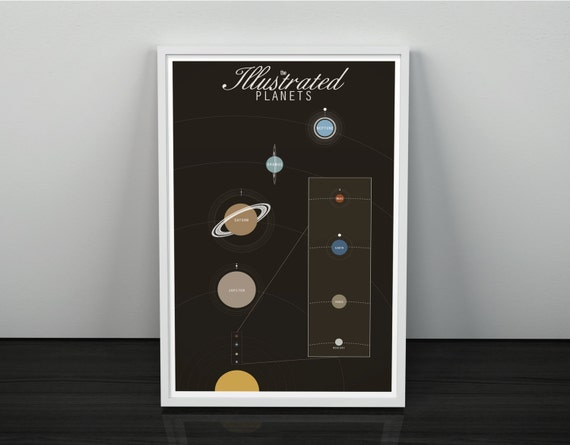 Geek Art Solar System Print // Minimalist Planetary Infographic Poster with all the Planets