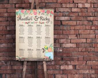Floral Burlap Wedding Reception Seating Chart