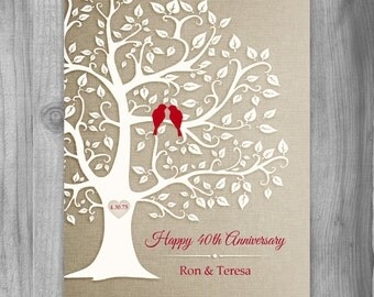 40th Anniversary Gift for Parents 40 Years Ruby Anniversary print 11x14 8x10 Print 50th Personalized Wedding Anniversary Sign SALE