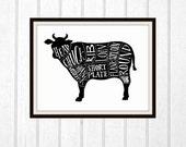 Beef Cuts Hand Drawn Digital Typography Print