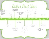 EDITABLE INSTANT DOWNLOAD! Baby's First Year